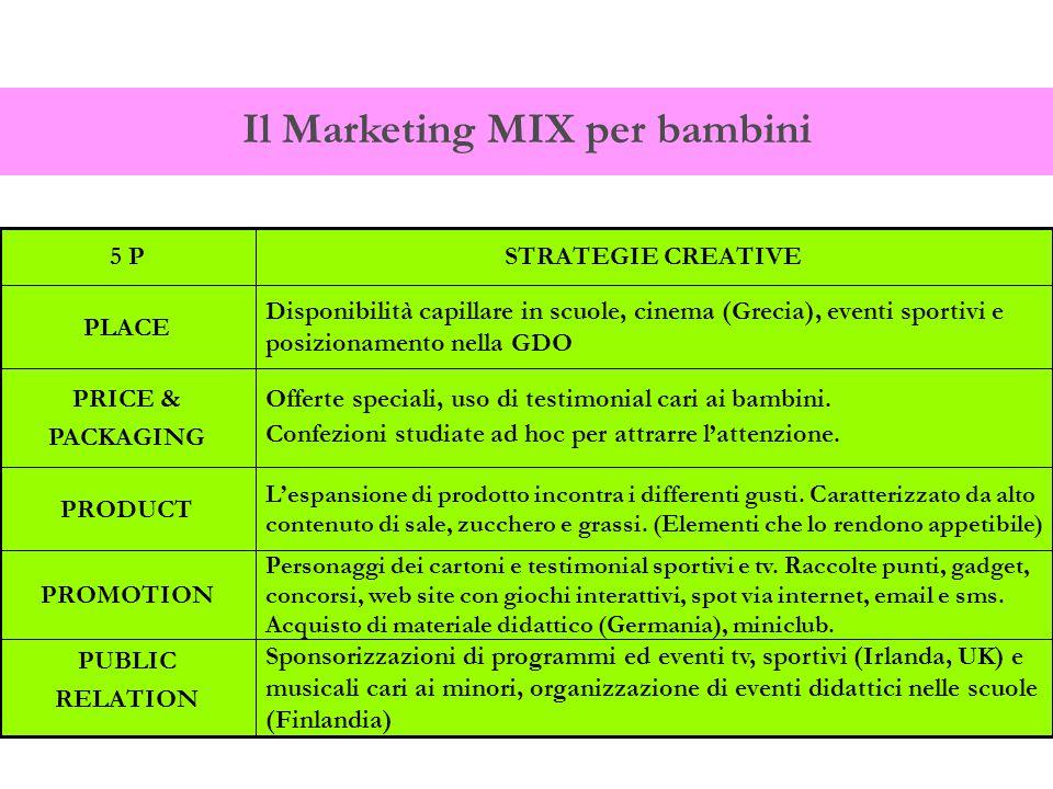Il Marketing MIX per bambini Sponsorizzazioni di programmi ed eventi tv, sportivi (Irlanda, UK) e musicali cari ai minori, organizzazione di eventi di