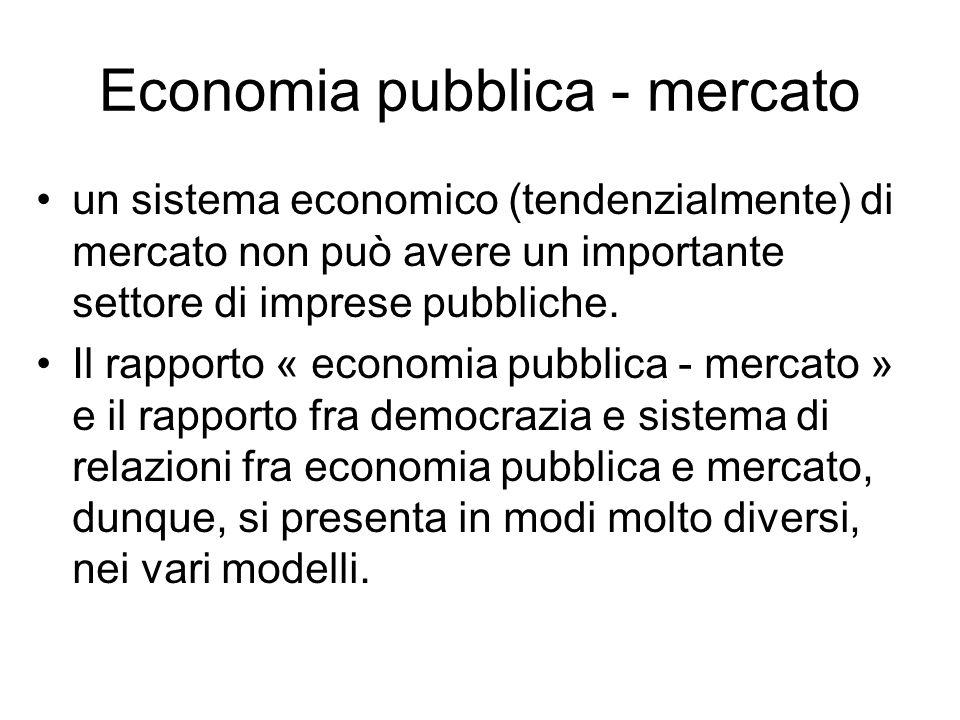 Economia pubblica - mercato un sistema economico (tendenzialmente) di mercato non può avere un importante settore di imprese pubbliche.