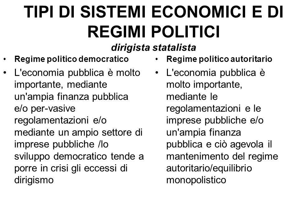 TIPI DI SISTEMI ECONOMICI E DI REGIMI POLITICI dirigista statalista Regime politico democratico L'economia pubblica è molto importante, mediante un'am