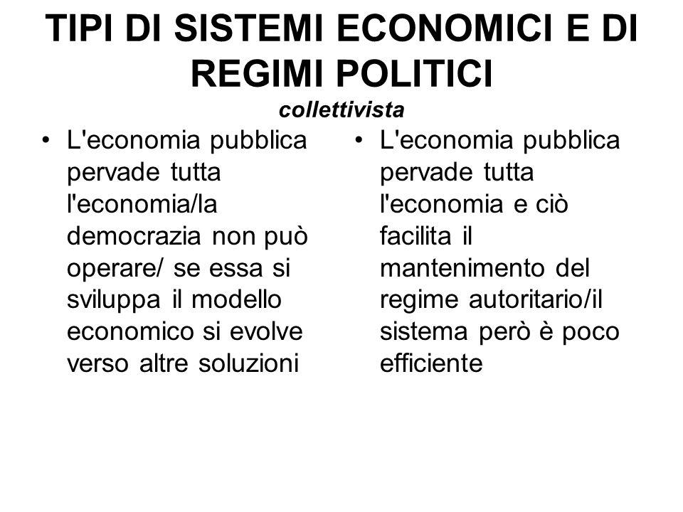 TIPI DI SISTEMI ECONOMICI E DI REGIMI POLITICI collettivista L'economia pubblica pervade tutta l'economia/la democrazia non può operare/ se essa si sv