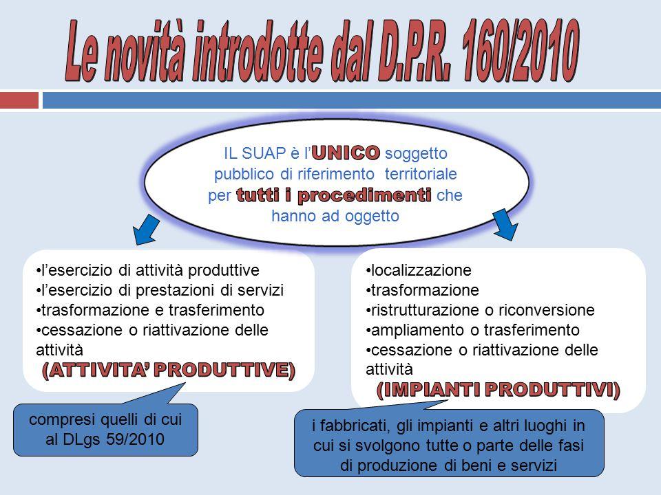 compresi quelli di cui al DLgs 59/2010 i fabbricati, gli impianti e altri luoghi in cui si svolgono tutte o parte delle fasi di produzione di beni e s