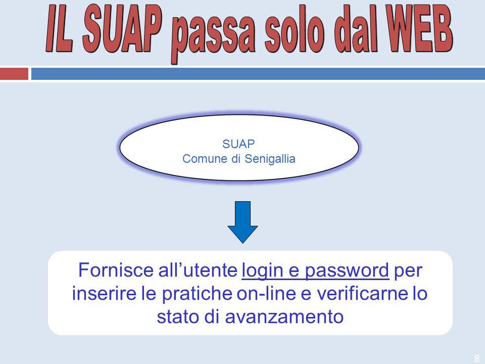 8 Fornisce all'utente login e password per inserire le pratiche on-line e verificarne lo stato di avanzamento SUAP Comune di Senigallia