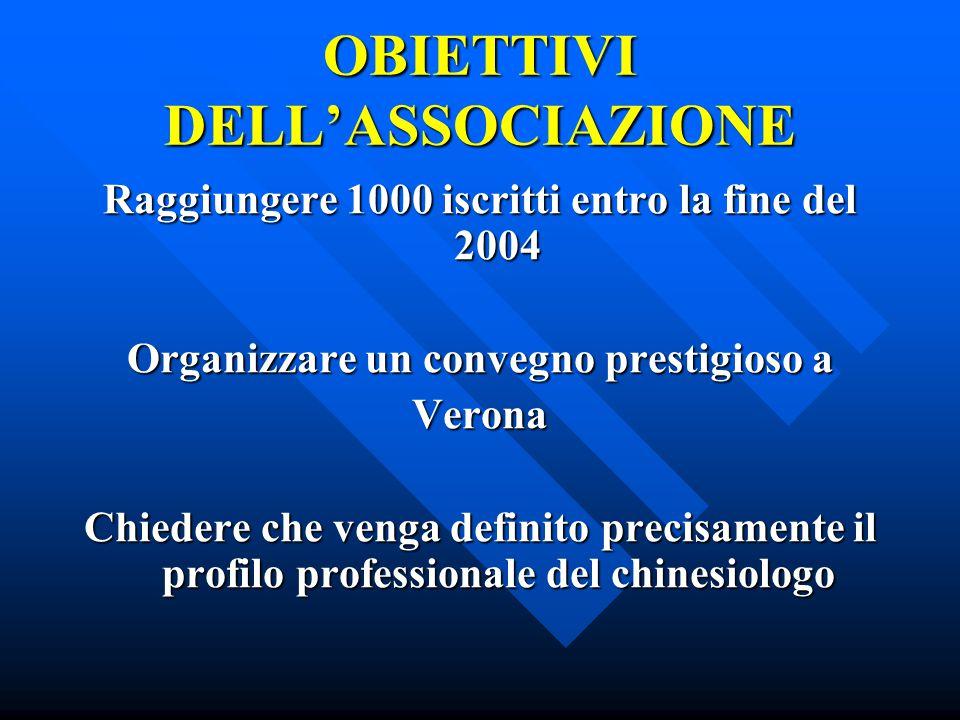 OBIETTIVI DELL'ASSOCIAZIONE Raggiungere 1000 iscritti entro la fine del 2004 Organizzare un convegno prestigioso a Verona Chiedere che venga definito precisamente il profilo professionale del chinesiologo