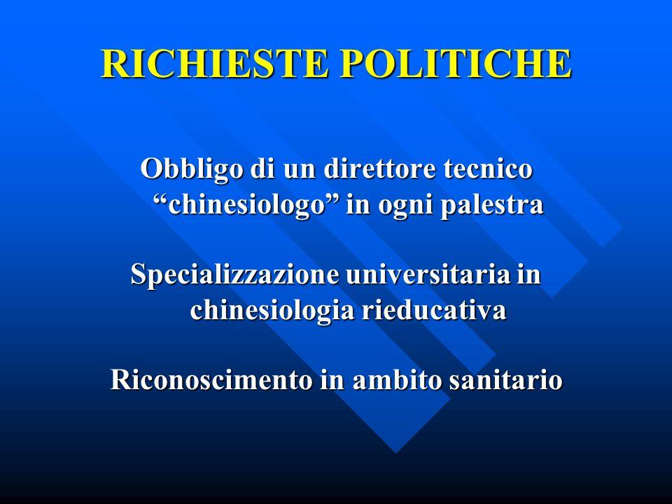 RICHIESTE POLITICHE Obbligo di un direttore tecnico chinesiologo in ogni palestra Specializzazione universitaria in chinesiologia rieducativa Riconoscimento in ambito sanitario
