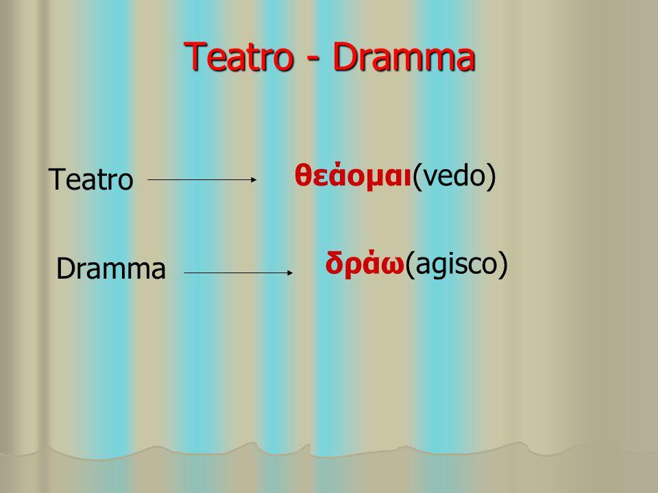 Teatro Teatro - Dramma Dramma δράω(agisco) θεάομαι(vedo)