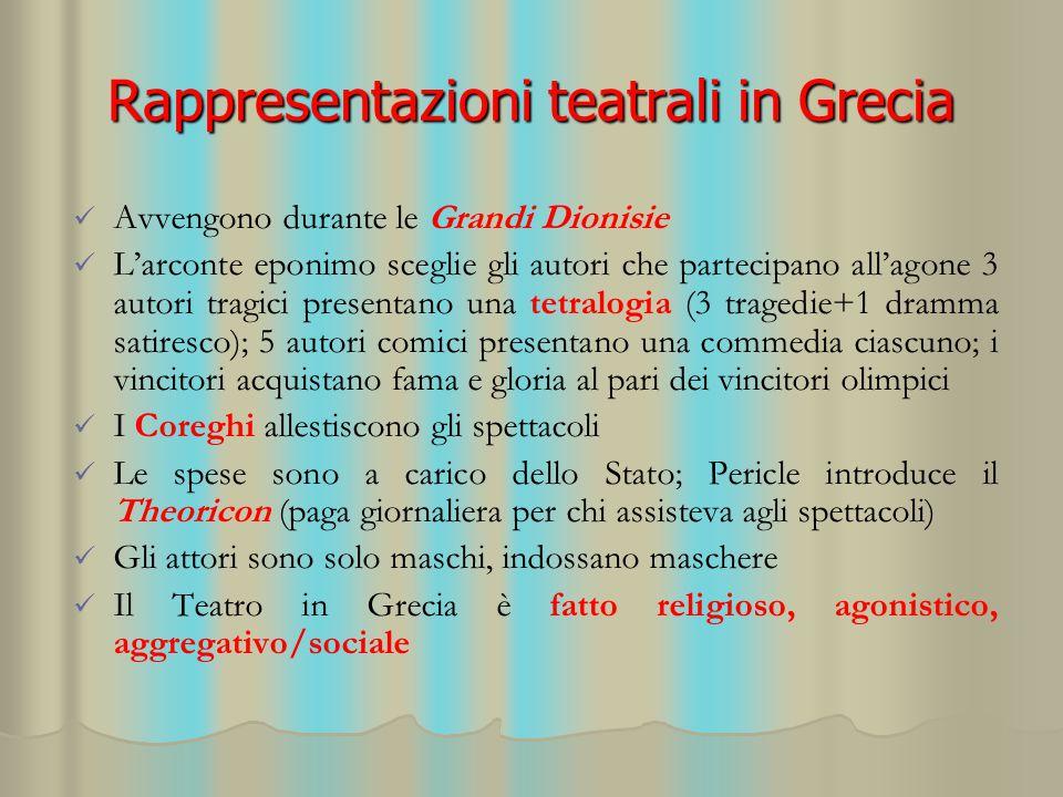 Rappresentazioni teatrali in Grecia Avvengono durante le Grandi Dionisie L'arconte eponimo sceglie gli autori che partecipano all'agone 3 autori tragi