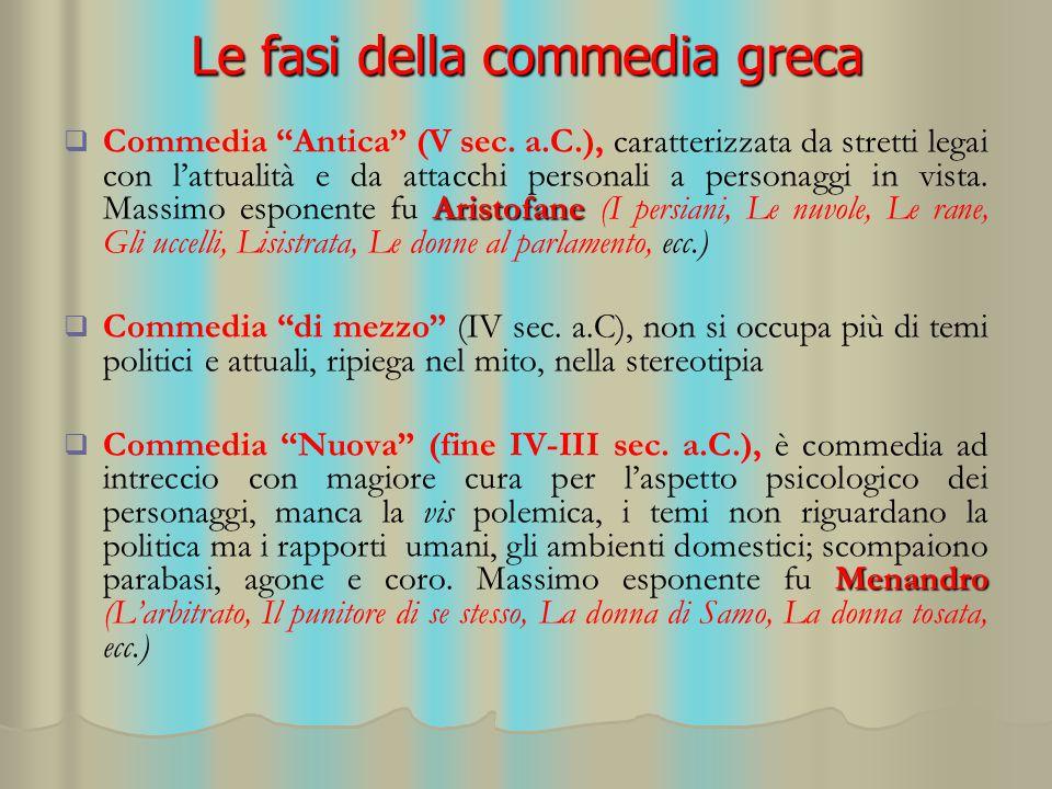"""Le fasi della commedia greca  Aristofane  Commedia """"Antica"""" (V sec. a.C.), caratterizzata da stretti legai con l'attualità e da attacchi personali a"""
