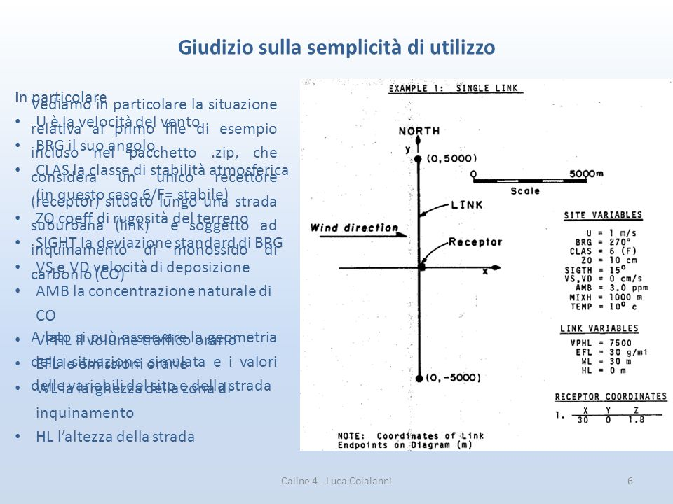 Caline 4 - Luca Colaianni7 Parametri della simulazioneCondizioni di simulazione Sono relative al ''worst case'' e quindi diverse da quelle viste nel grafico precedente file di inputtipo di inquinante tipo di simulazione impostati dal file di input