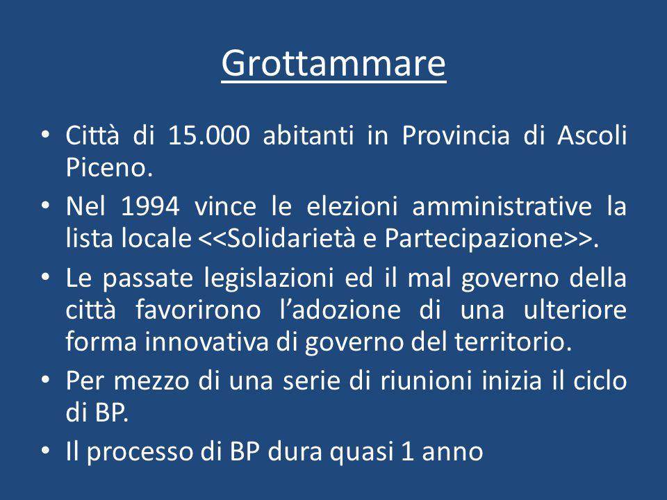 Grottammare Città di 15.000 abitanti in Provincia di Ascoli Piceno.