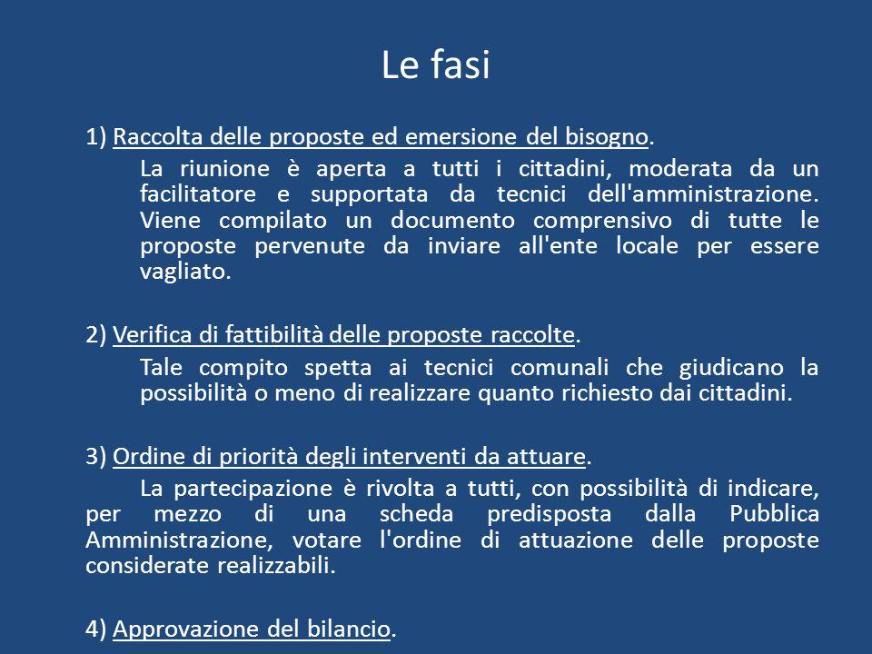 Le fasi 1) Raccolta delle proposte ed emersione del bisogno.