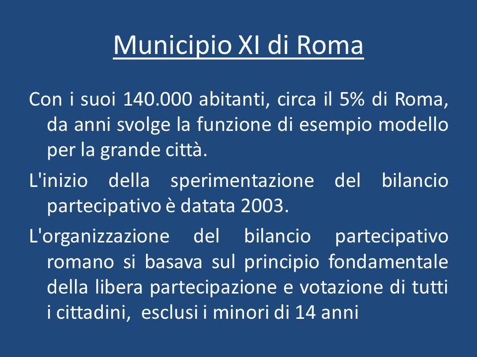 Municipio XI di Roma Con i suoi 140.000 abitanti, circa il 5% di Roma, da anni svolge la funzione di esempio modello per la grande città.
