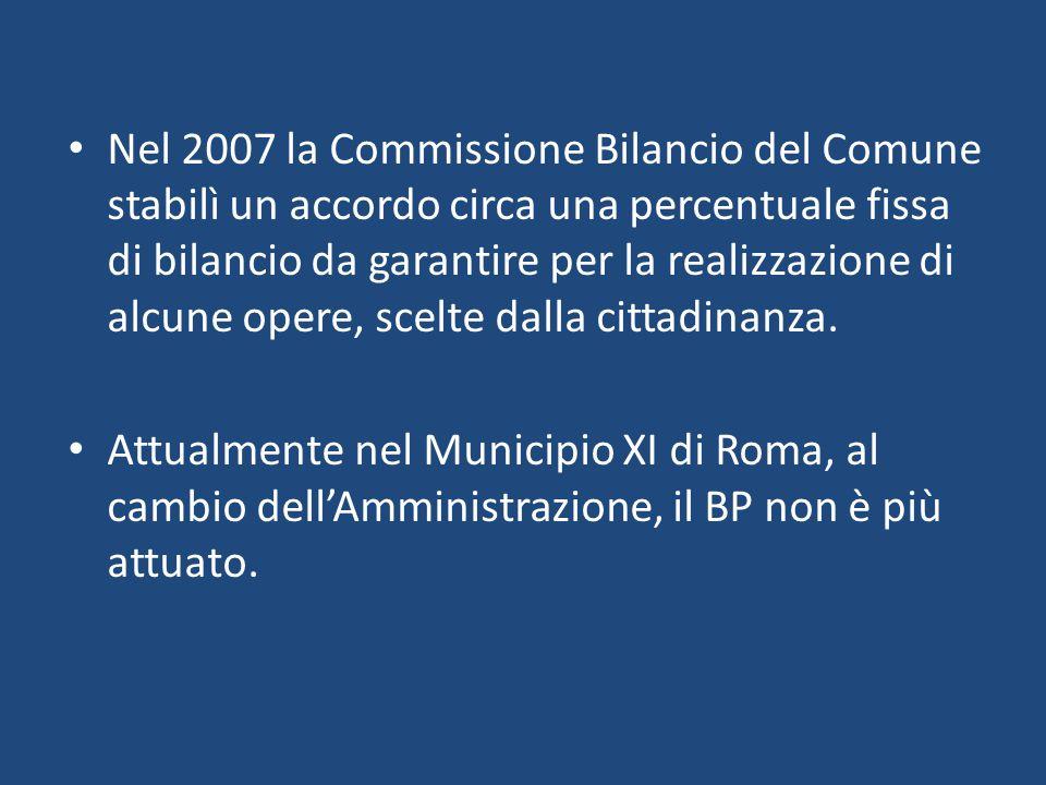 Nel 2007 la Commissione Bilancio del Comune stabilì un accordo circa una percentuale fissa di bilancio da garantire per la realizzazione di alcune opere, scelte dalla cittadinanza.