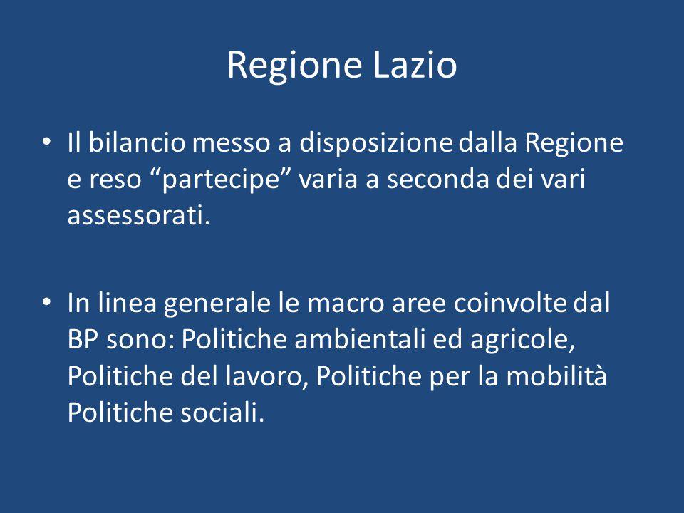 Regione Lazio Il bilancio messo a disposizione dalla Regione e reso partecipe varia a seconda dei vari assessorati.