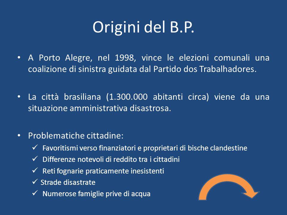 Origini del B.P.
