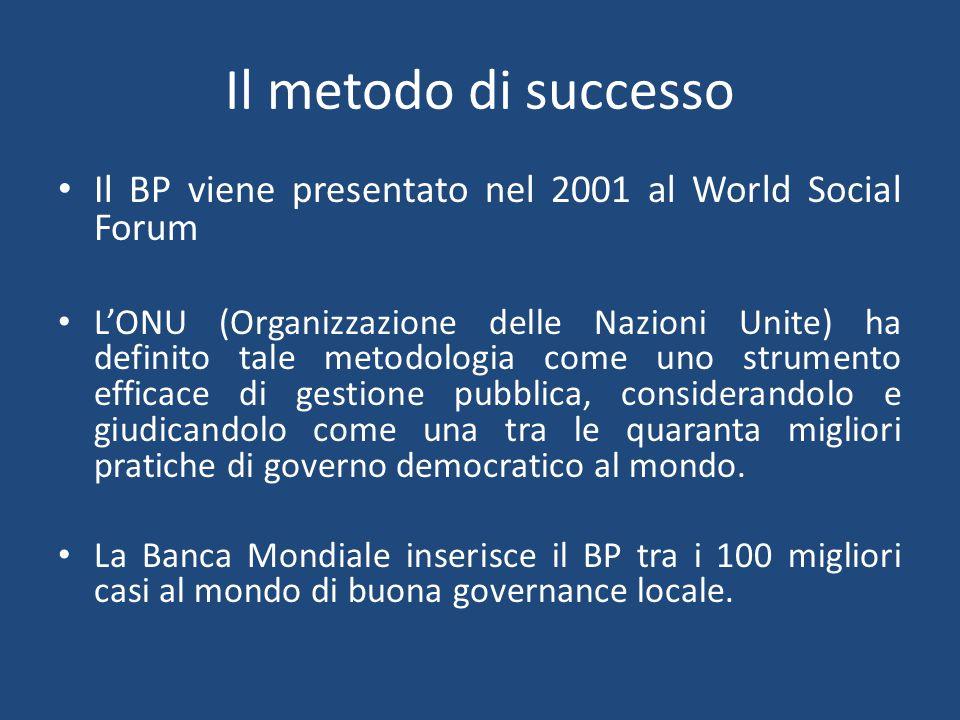 Il metodo di successo Il BP viene presentato nel 2001 al World Social Forum L'ONU (Organizzazione delle Nazioni Unite) ha definito tale metodologia come uno strumento efficace di gestione pubblica, considerandolo e giudicandolo come una tra le quaranta migliori pratiche di governo democratico al mondo.