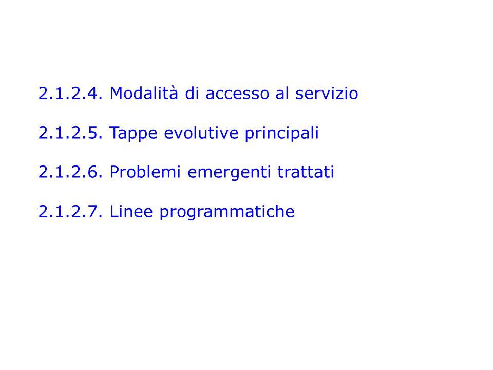 2.1.2.4.Modalità di accesso al servizio 2.1.2.5. Tappe evolutive principali 2.1.2.6.
