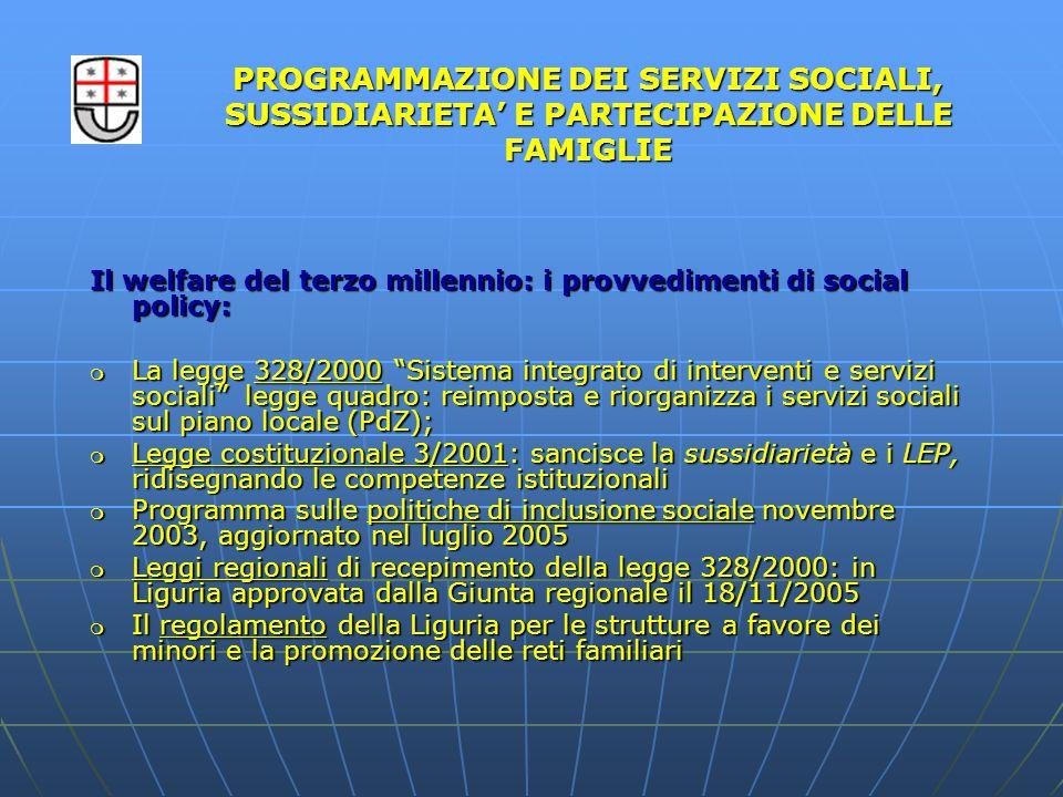 Il welfare del terzo millennio: i provvedimenti di social policy:  La legge 328/2000 Sistema integrato di interventi e servizi sociali legge quadro: reimposta e riorganizza i servizi sociali sul piano locale (PdZ);  Legge costituzionale 3/2001: sancisce la sussidiarietà e i LEP, ridisegnando le competenze istituzionali  Programma sulle politiche di inclusione sociale novembre 2003, aggiornato nel luglio 2005  Leggi regionali di recepimento della legge 328/2000: in Liguria approvata dalla Giunta regionale il 18/11/2005  Il regolamento della Liguria per le strutture a favore dei minori e la promozione delle reti familiari PROGRAMMAZIONE DEI SERVIZI SOCIALI, SUSSIDIARIETA' E PARTECIPAZIONE DELLE FAMIGLIE