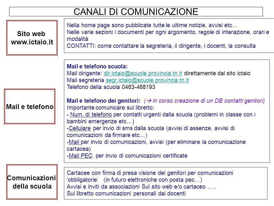CANALI DI COMUNICAZIONE Nella home page sono pubblicate tutte le ultime notizie, avvisi etc… Nelle varie sezioni i documenti per ogni argomento, regol