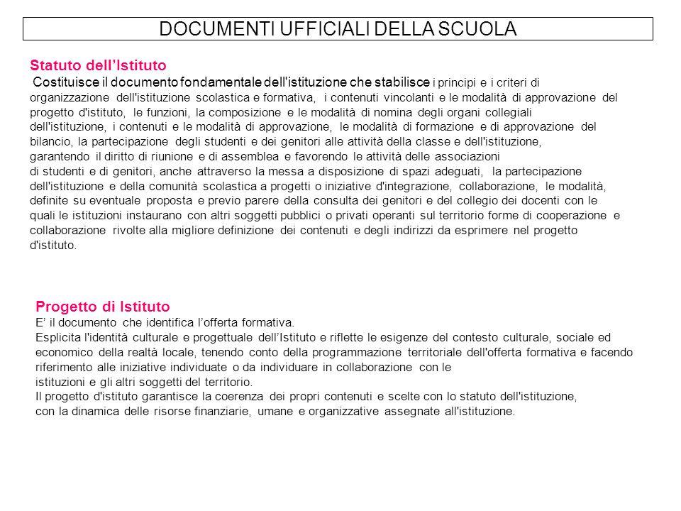 DOCUMENTI UFFICIALI DELLA SCUOLA Statuto dell'Istituto Costituisce il documento fondamentale dell'istituzione che stabilisce i principi e i criteri di