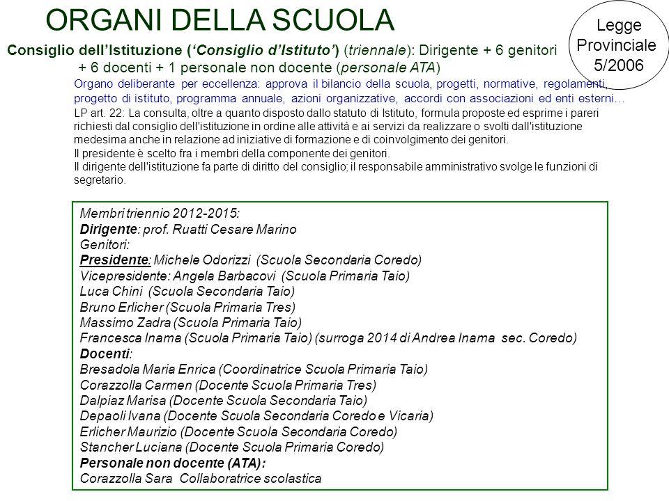 ORGANI DELLA SCUOLA Legge Provinciale 5/2006 Consiglio dell'Istituzione ('Consiglio d'Istituto') (triennale): Dirigente + 6 genitori + 6 docenti + 1 p