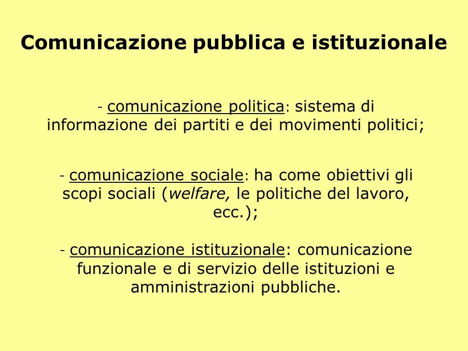 Comunicazione pubblica e istituzionale - comunicazione politica : sistema di informazione dei partiti e dei movimenti politici; - comunicazione sociale : ha come obiettivi gli scopi sociali (welfare, le politiche del lavoro, ecc.); - comunicazione istituzionale: comunicazione funzionale e di servizio delle istituzioni e amministrazioni pubbliche.