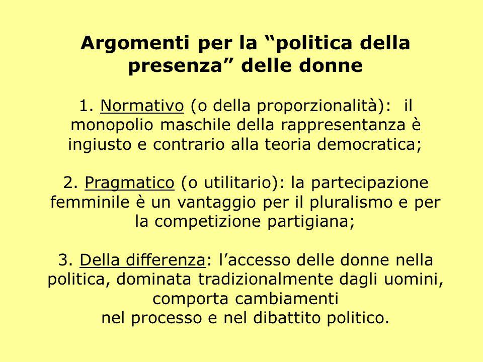 Argomenti per la politica della presenza delle donne 1.