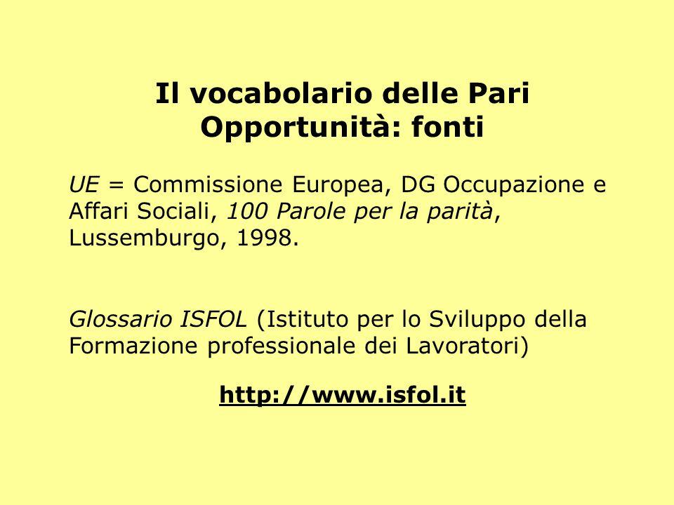 Il vocabolario delle Pari Opportunità: fonti UE = Commissione Europea, DG Occupazione e Affari Sociali, 100 Parole per la parità, Lussemburgo, 1998.