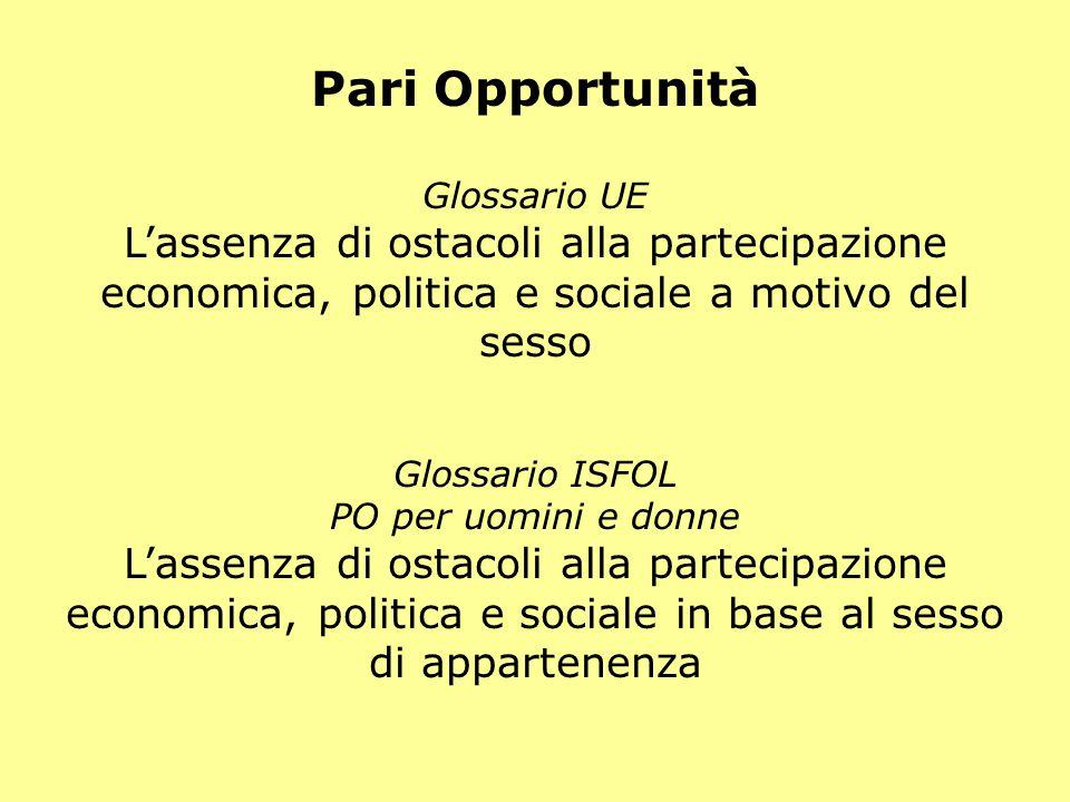 Pari Opportunità Glossario UE L'assenza di ostacoli alla partecipazione economica, politica e sociale a motivo del sesso Glossario ISFOL PO per uomini e donne L'assenza di ostacoli alla partecipazione economica, politica e sociale in base al sesso di appartenenza