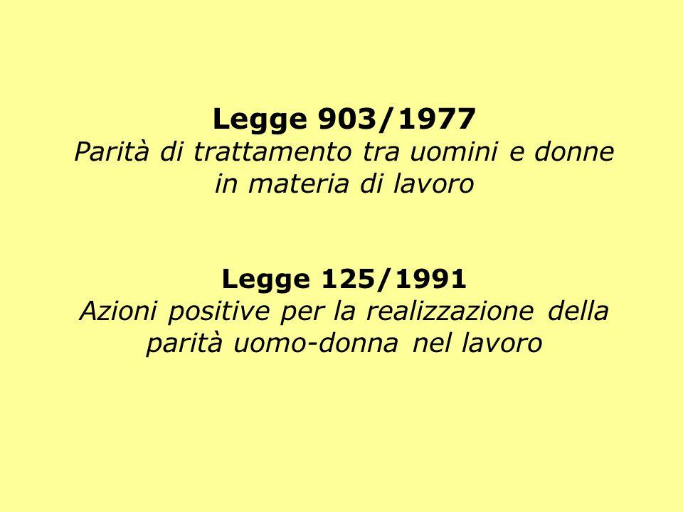 Legge 903/1977 Parità di trattamento tra uomini e donne in materia di lavoro Legge 125/1991 Azioni positive per la realizzazione della parità uomo-donna nel lavoro