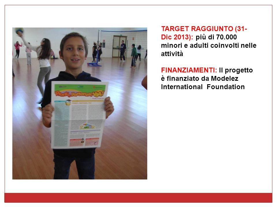 TARGET RAGGIUNTO (31- Dic 2013): più di 70.000 minori e adulti coinvolti nelle attività FINANZIAMENTI: Il progetto è finanziato da Modelez Internation
