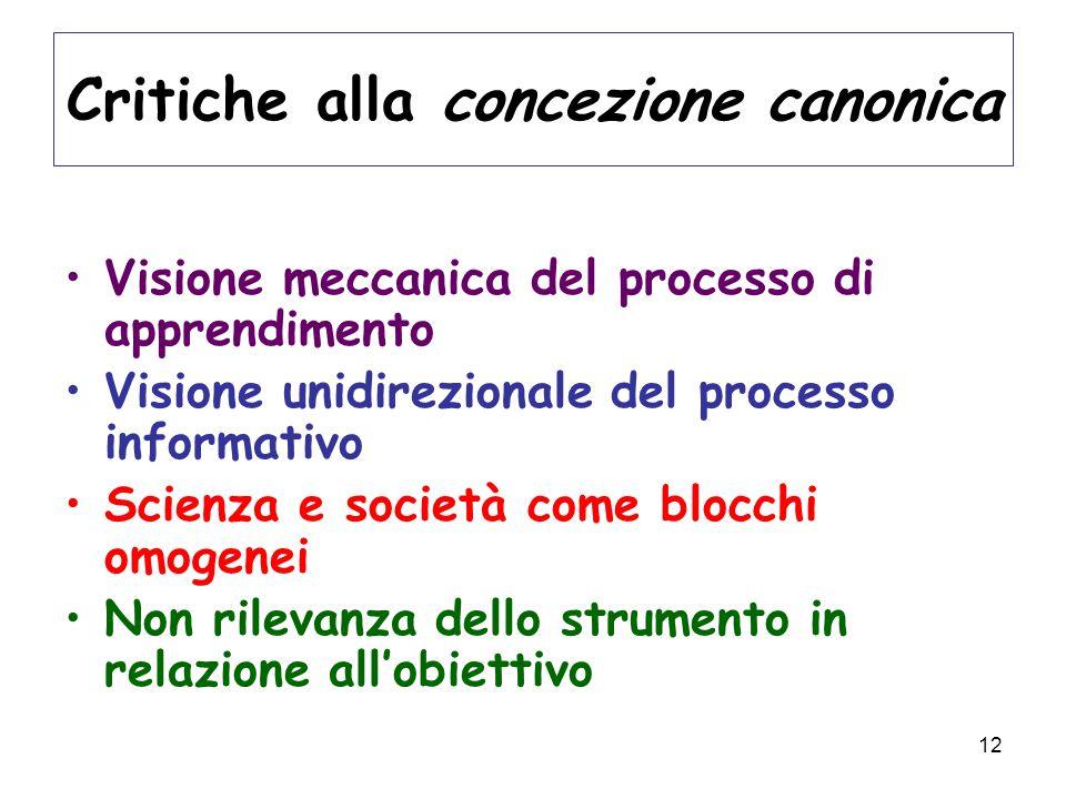 12 Critiche alla concezione canonica Visione meccanica del processo di apprendimento Visione unidirezionale del processo informativo Scienza e società come blocchi omogenei Non rilevanza dello strumento in relazione all'obiettivo