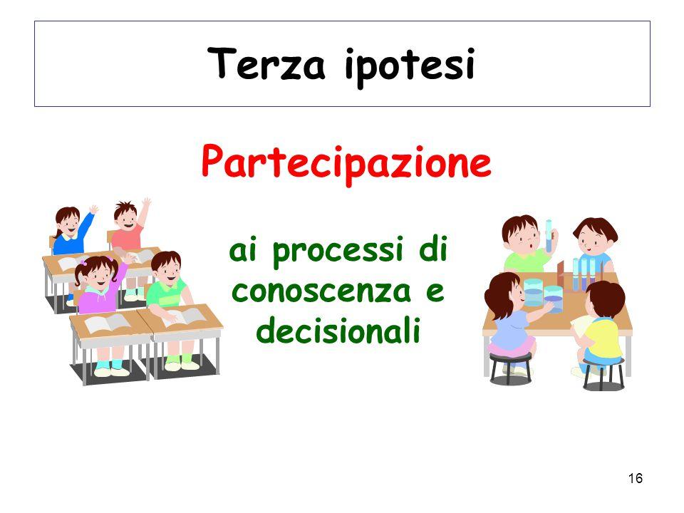 16 Terza ipotesi ai processi di conoscenza e decisionali Partecipazione