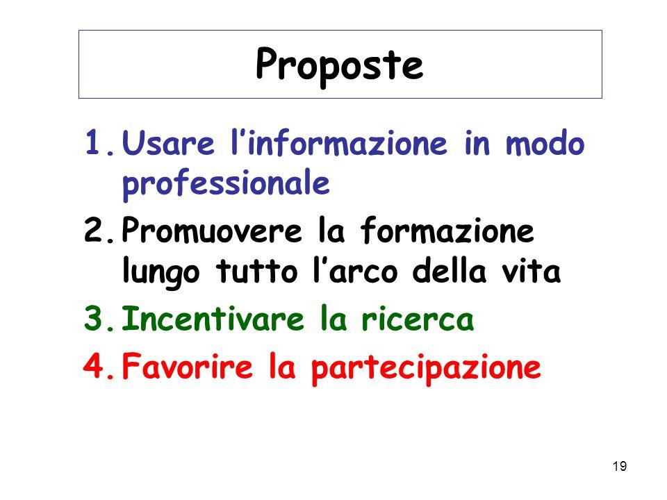 19 Proposte 1.Usare l'informazione in modo professionale 2.Promuovere la formazione lungo tutto l'arco della vita 3.Incentivare la ricerca 4.Favorire la partecipazione