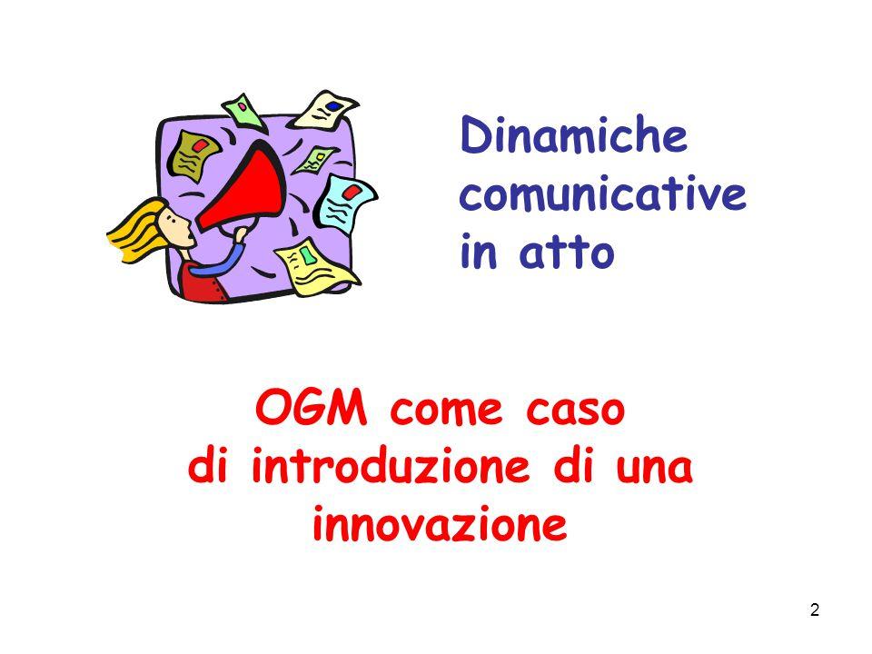2 OGM come caso di introduzione di una innovazione Dinamiche comunicative in atto