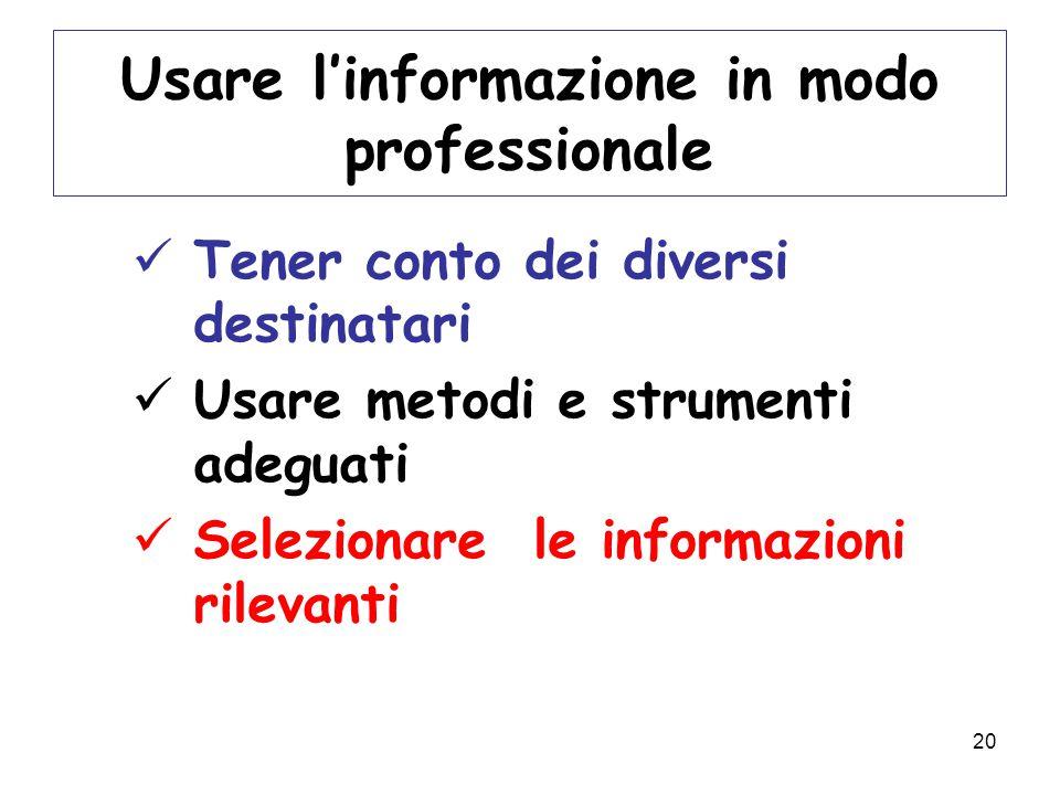 20 Usare l'informazione in modo professionale Tener conto dei diversi destinatari Usare metodi e strumenti adeguati Selezionare le informazioni rilevanti