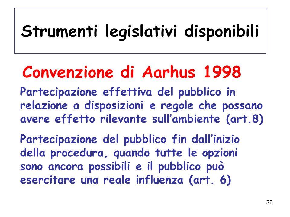 25 Strumenti legislativi disponibili Convenzione di Aarhus 1998 Partecipazione effettiva del pubblico in relazione a disposizioni e regole che possano avere effetto rilevante sull'ambiente (art.8) Partecipazione del pubblico fin dall'inizio della procedura, quando tutte le opzioni sono ancora possibili e il pubblico può esercitare una reale influenza (art.