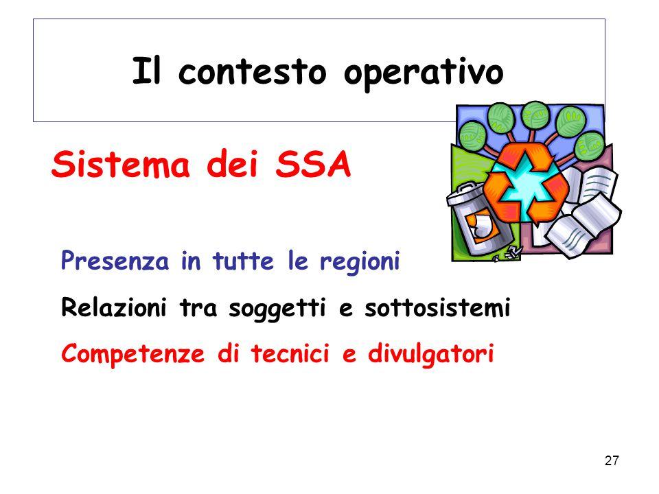 27 Sistema dei SSA Presenza in tutte le regioni Relazioni tra soggetti e sottosistemi Competenze di tecnici e divulgatori Il contesto operativo