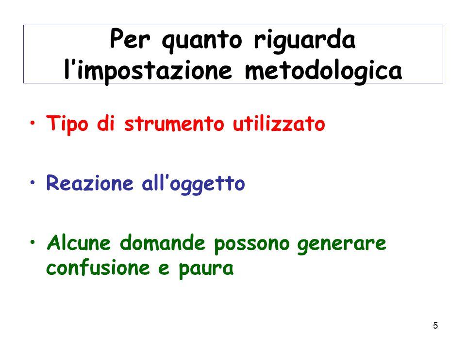 5 Per quanto riguarda l'impostazione metodologica Tipo di strumento utilizzato Reazione all'oggetto Alcune domande possono generare confusione e paura