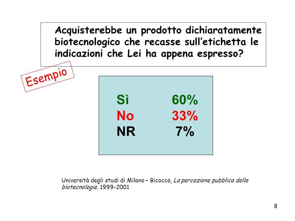 8 Acquisterebbe un prodotto dichiaratamente biotecnologico che recasse sull'etichetta le indicazioni che Lei ha appena espresso.