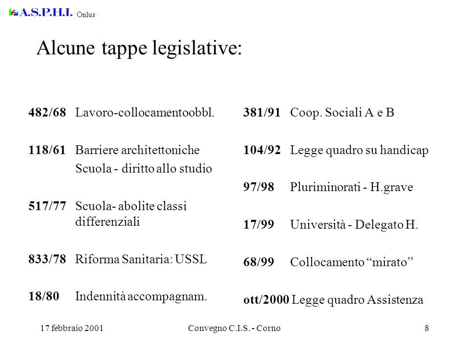 17 febbraio 2001Convegno C.I.S. - Corno8 Alcune tappe legislative: 482/68Lavoro-collocamentoobbl.