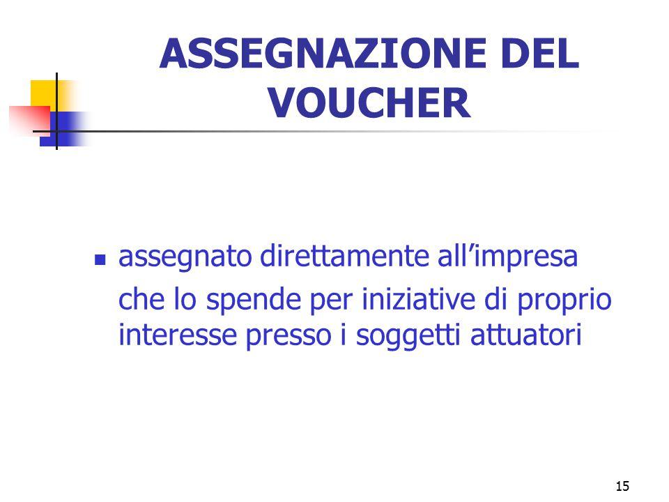15 ASSEGNAZIONE DEL VOUCHER assegnato direttamente all'impresa che lo spende per iniziative di proprio interesse presso i soggetti attuatori