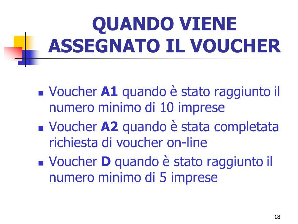 18 QUANDO VIENE ASSEGNATO IL VOUCHER Voucher A1 quando è stato raggiunto il numero minimo di 10 imprese Voucher A2 quando è stata completata richiesta di voucher on-line Voucher D quando è stato raggiunto il numero minimo di 5 imprese