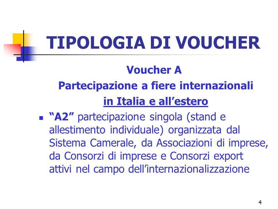 4 TIPOLOGIA DI VOUCHER Voucher A Partecipazione a fiere internazionali in Italia e all'estero A2 partecipazione singola (stand e allestimento individuale) organizzata dal Sistema Camerale, da Associazioni di imprese, da Consorzi di imprese e Consorzi export attivi nel campo dell'internazionalizzazione