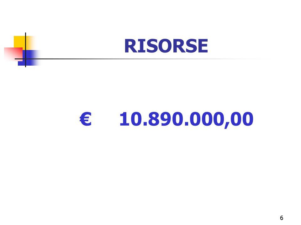 6 RISORSE € 10.890.000,00