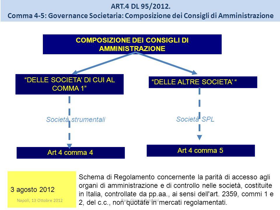 """COMPOSIZIONE DEI CONSIGLI DI AMMINISTRAZIONE """"DELLE SOCIETA' DI CUI AL COMMA 1"""" """"DELLE ALTRE SOCIETA' """" Art 4 comma 4 Art 4 comma 5 Società strumental"""