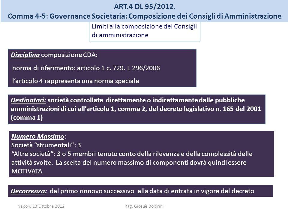 Limiti alla composizione dei Consigli di amministrazione Destinatari: società controllate direttamente o indirettamente dalle pubbliche amministrazion