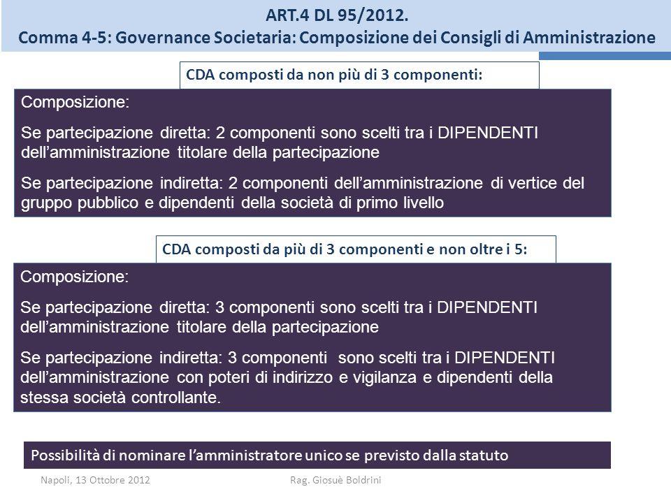 Composizione: Se partecipazione diretta: 2 componenti sono scelti tra i DIPENDENTI dell'amministrazione titolare della partecipazione Se partecipazion