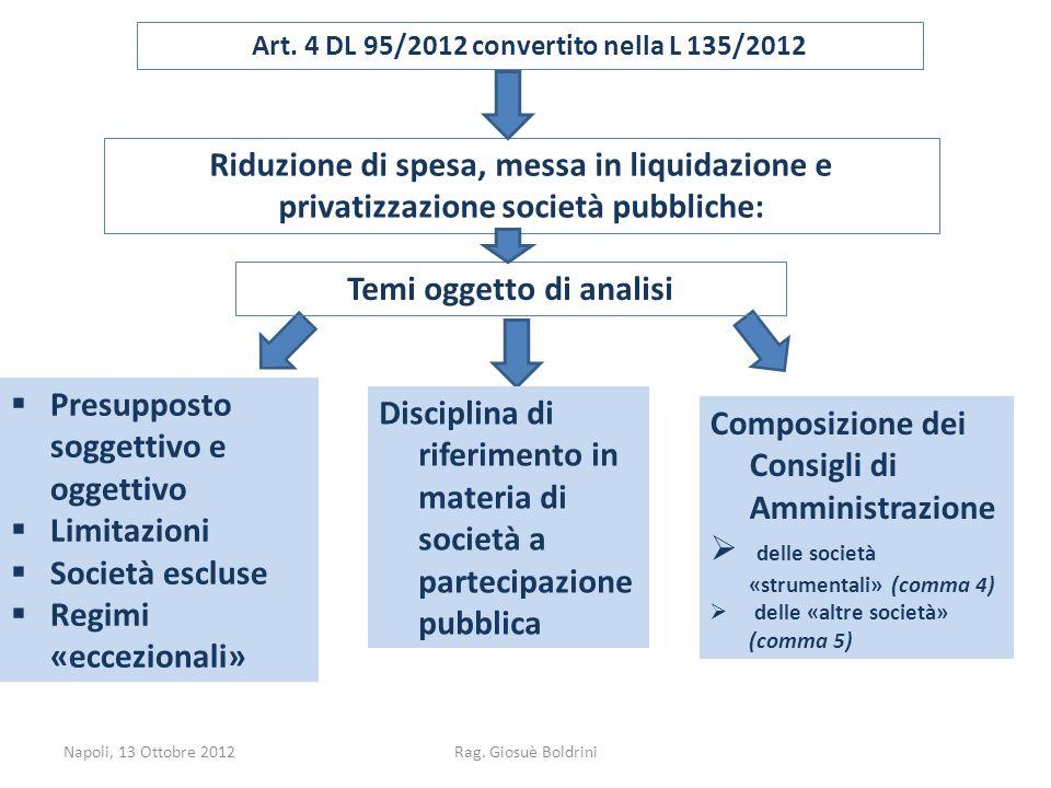 Art. 4 DL 95/2012 convertito nella L 135/2012 Riduzione di spesa, messa in liquidazione e privatizzazione società pubbliche:  Presupposto soggettivo