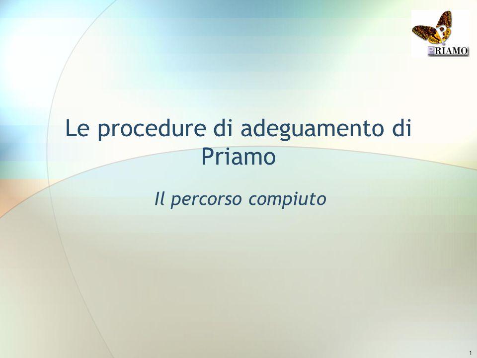 1 Le procedure di adeguamento di Priamo Il percorso compiuto