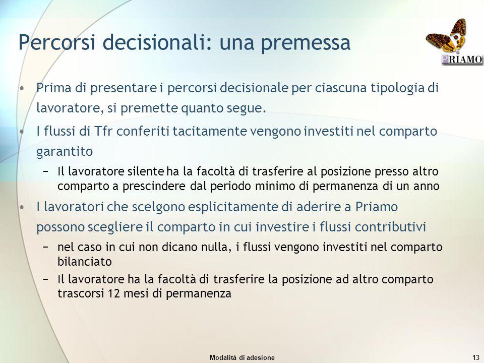 Modalità di adesione13 Percorsi decisionali: una premessa Prima di presentare i percorsi decisionale per ciascuna tipologia di lavoratore, si premette